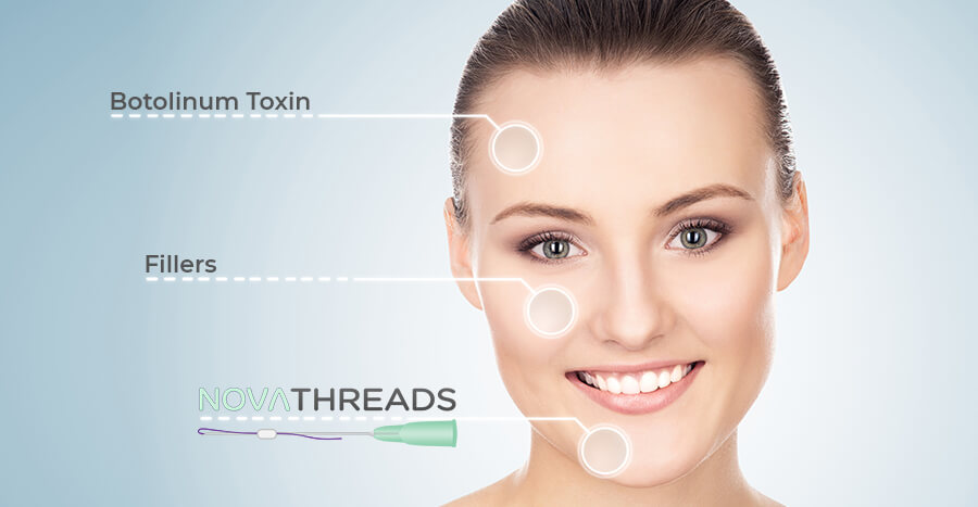 , Botox & Dermal Fillers Overview